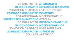 Animation style types