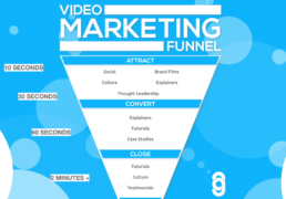 Animation style marketing funnel